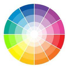 Círculo cromático (Foto: Pinterest/Reprodução)